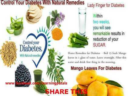 Diabetes Causes and Natural Treatment of Diabetes and Blood Sugar